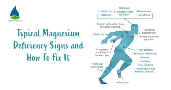 Typical-Magnesium-Deficiency-Signs-1